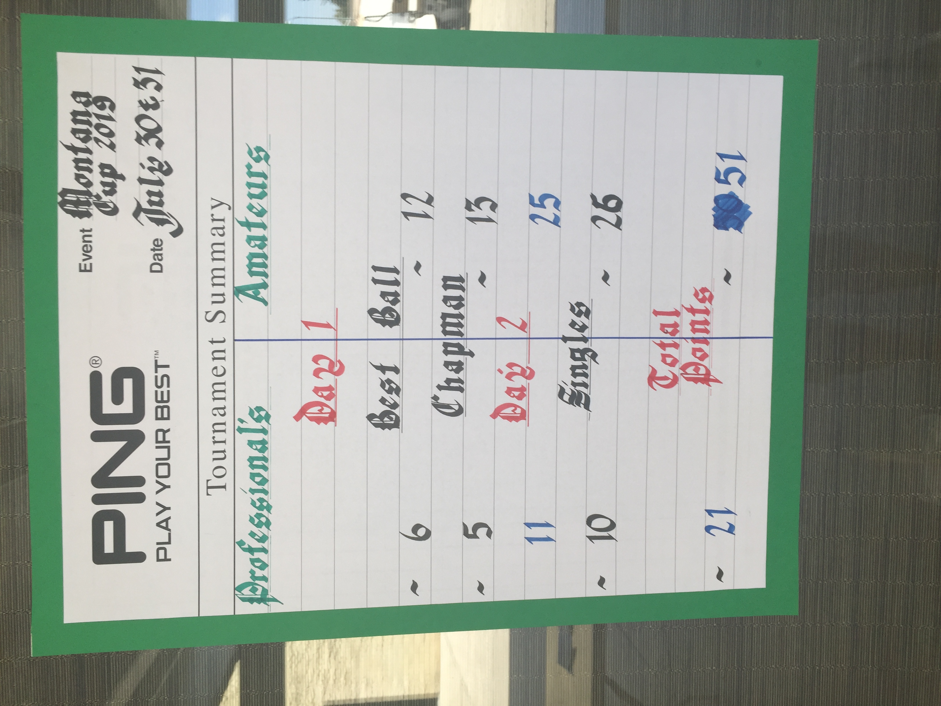Tournament Calendar – Montana State Golf Association